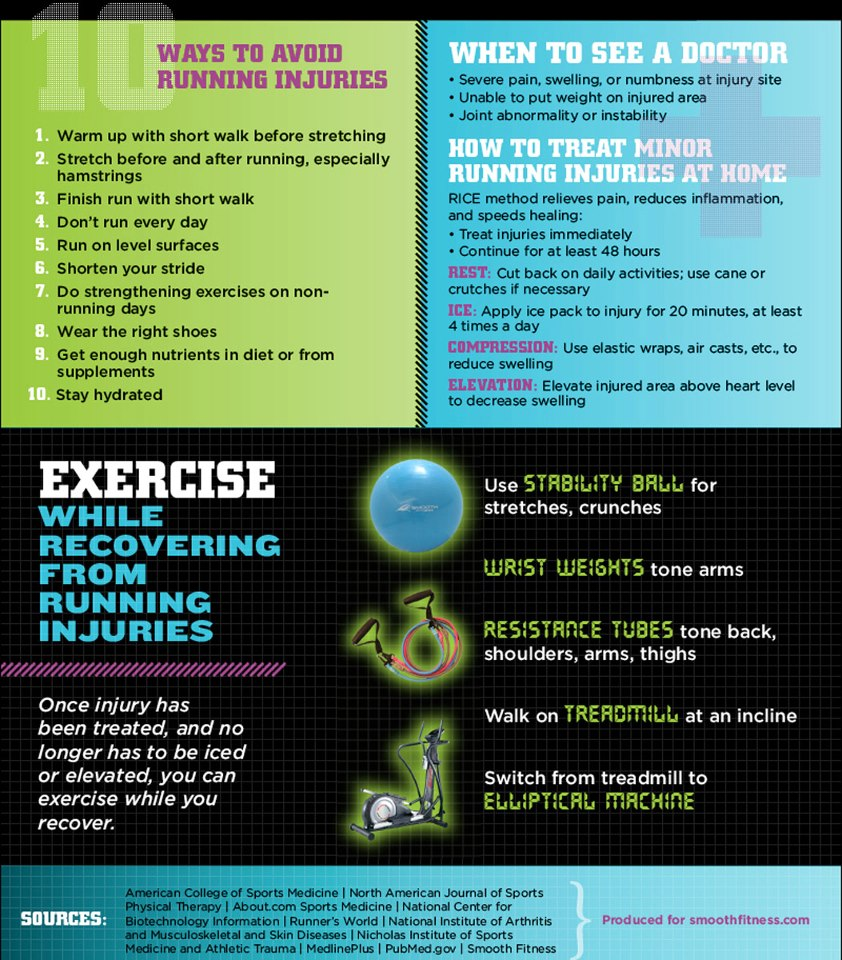 exercises that help prevent runners injuries